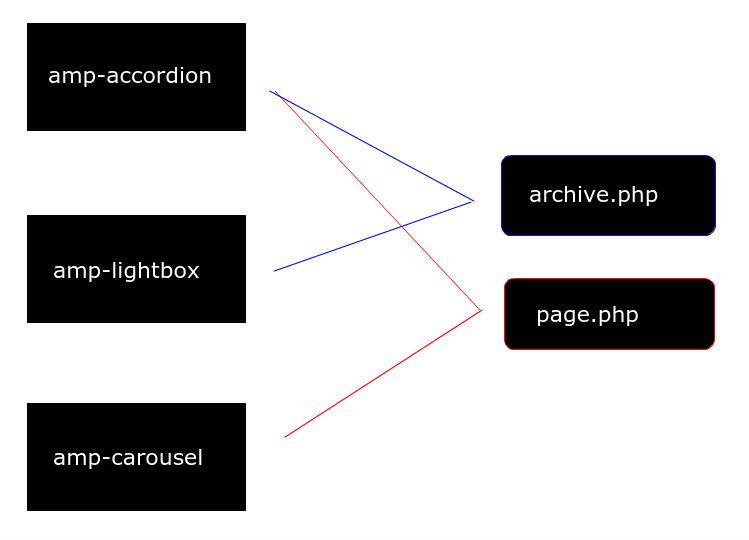 flux diagram